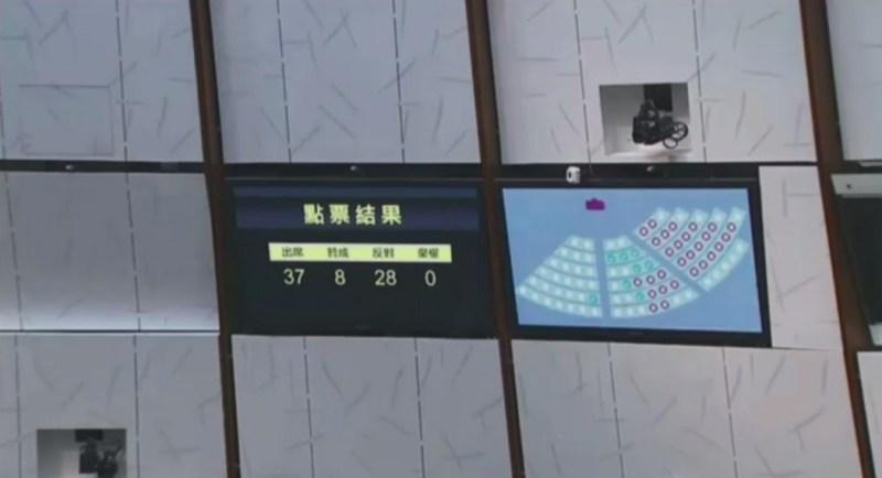 Legislative Council