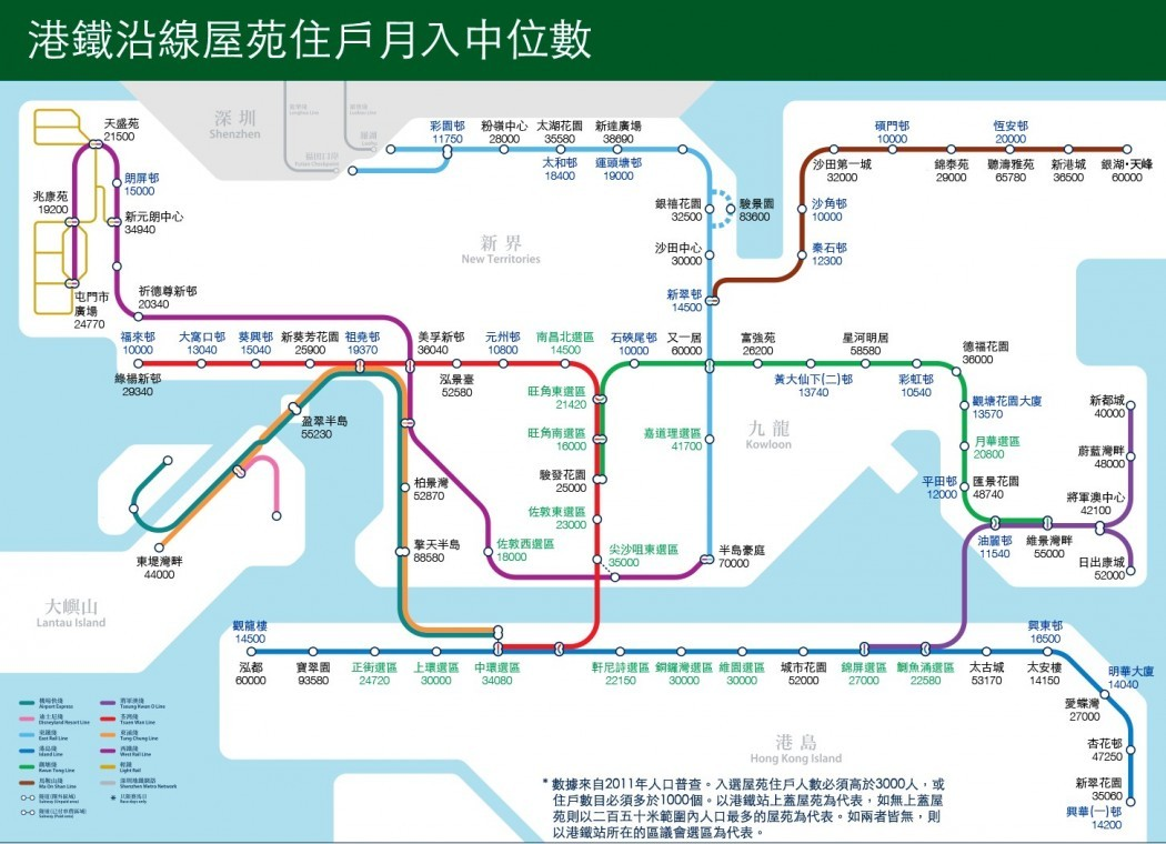 Chart showing median income of estates near different MTR stations.