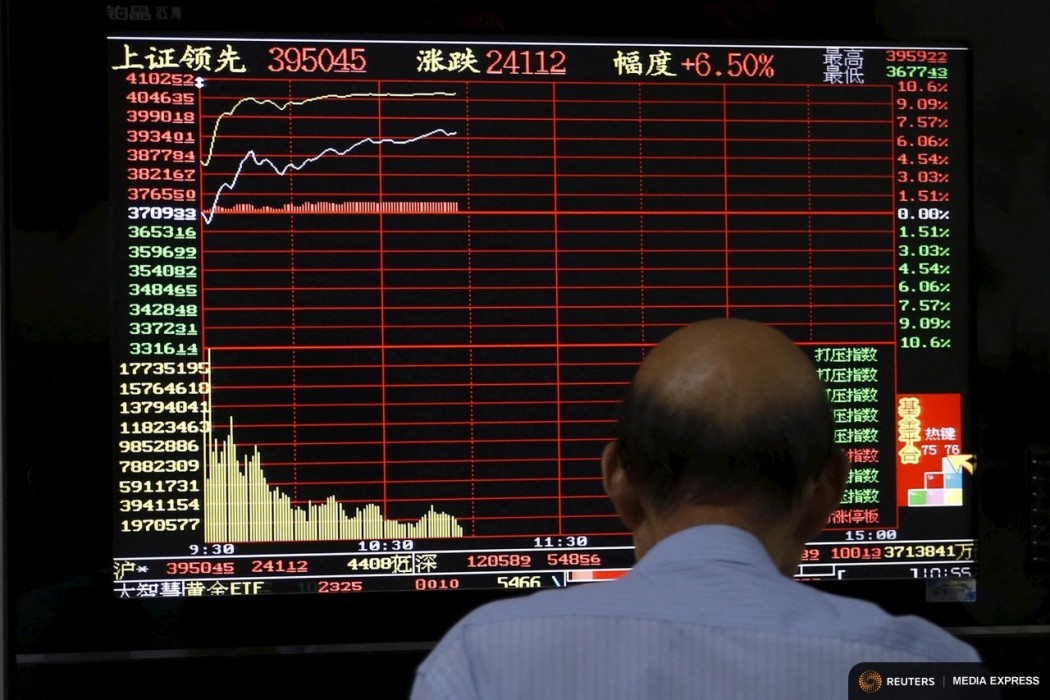 china stocks finance markets