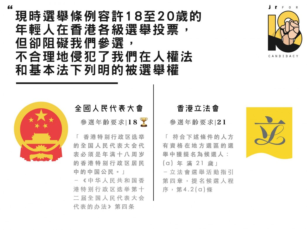 18-year-old can run in National People's Congress, but not LegCo.