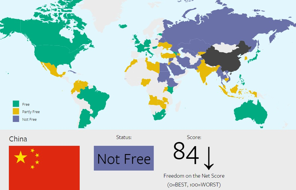 internet censorship freedom house
