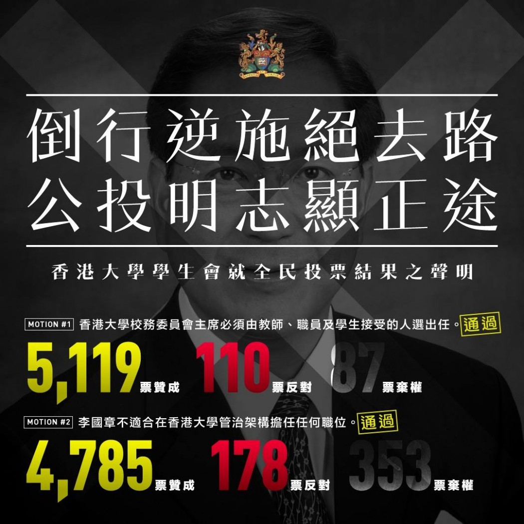 The results of the referendum. Photo: Facebook/The Hong Kong University Students' Union