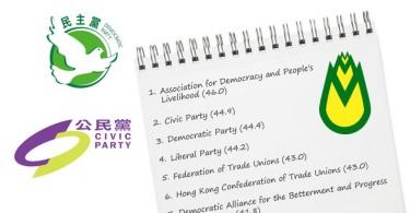 hku pop survey featured