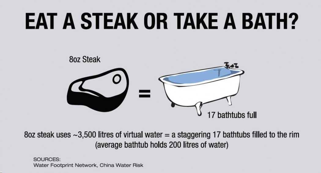 CWR - Eat A Steak Or Take A Bath