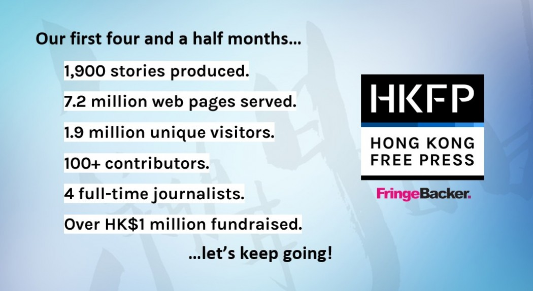 HKFP by the numbers