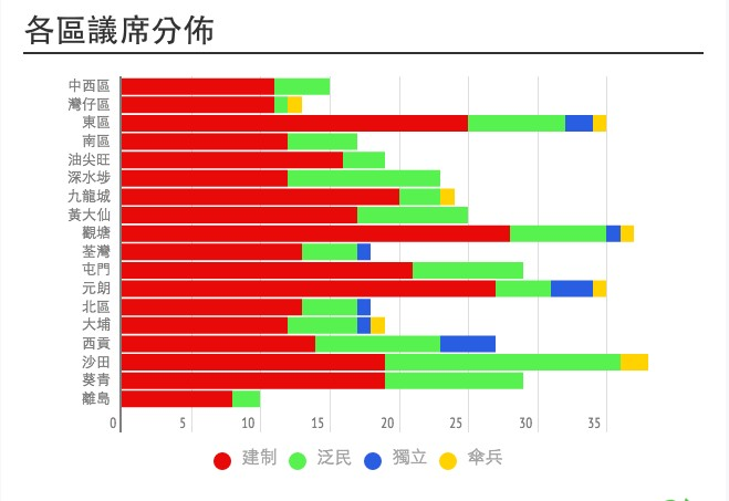 apple daily graph