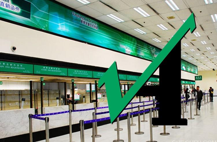 hong kong post audit
