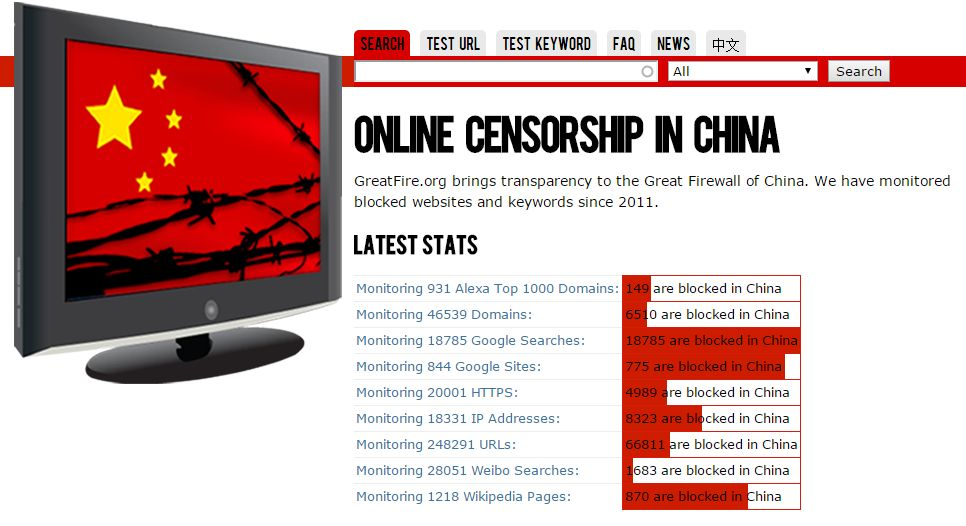 anti censorship essays An anti-censorship group in america has reported a flurry of attempted book bannings in the last quarter of the year and has said there are increasing numbers of.