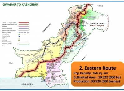 eastern route