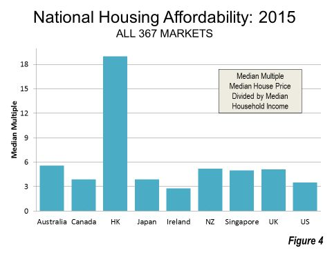 Hong Kong Property Prices Are Outrageous Why No