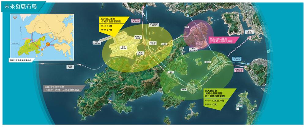 Lantau Development
