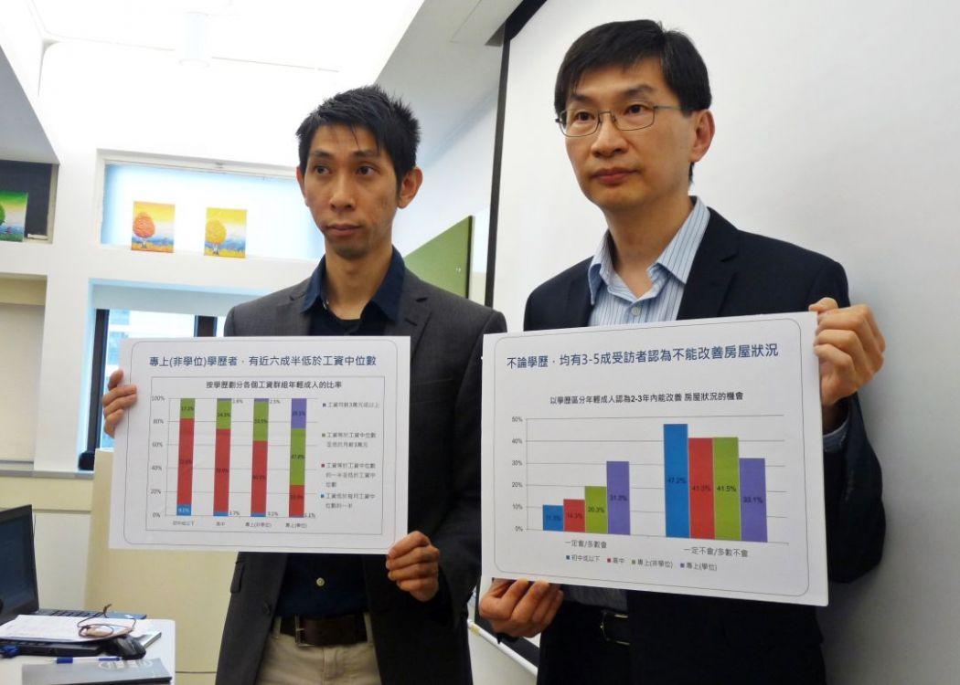 Hong Kong Council of Social Service survey