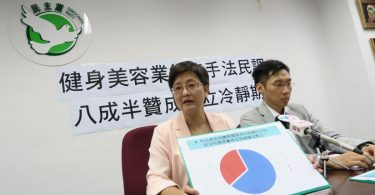 Helena Wong and Ramon Yuen democratic party consumer protection