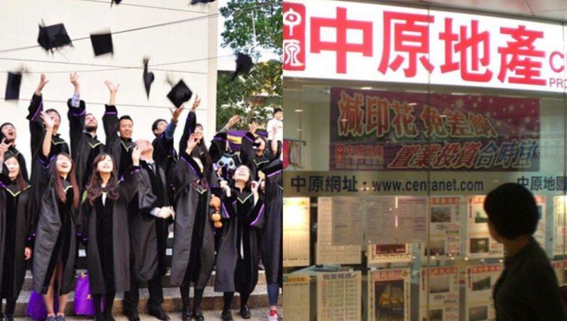 graduates property