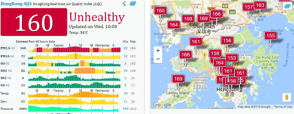 unhealthy air