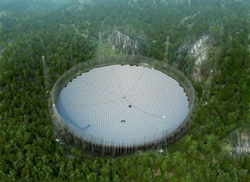 Aperture Spherical Radio Telescope (FAST)