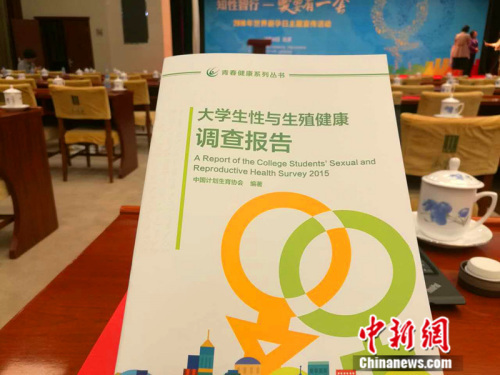 survey china family planning