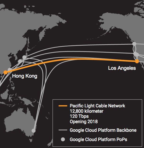 google cable undersea