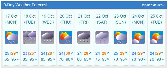 9-day weather Oct 17
