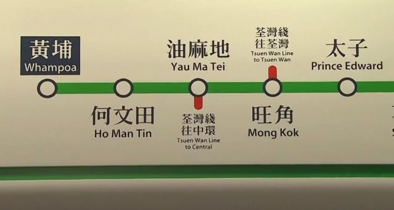 Ho Man Tin and Whampoa Station.