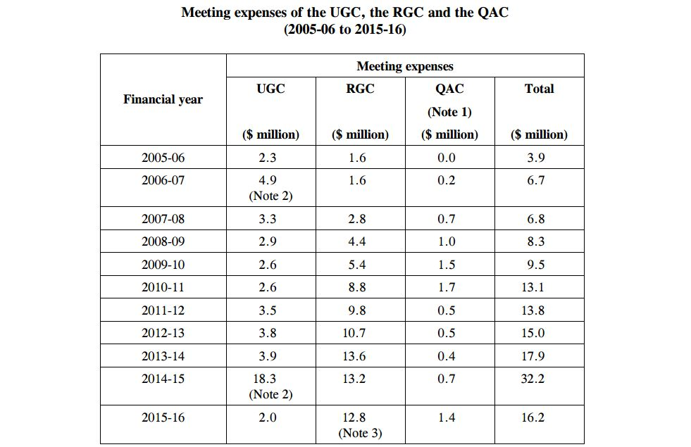 audit commission report