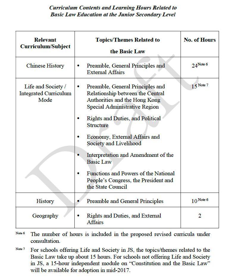basic law curriculum