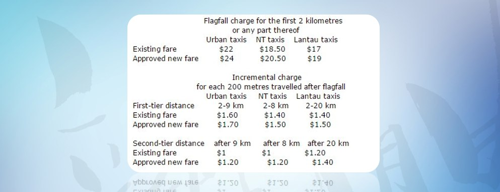 taxi fare increase table