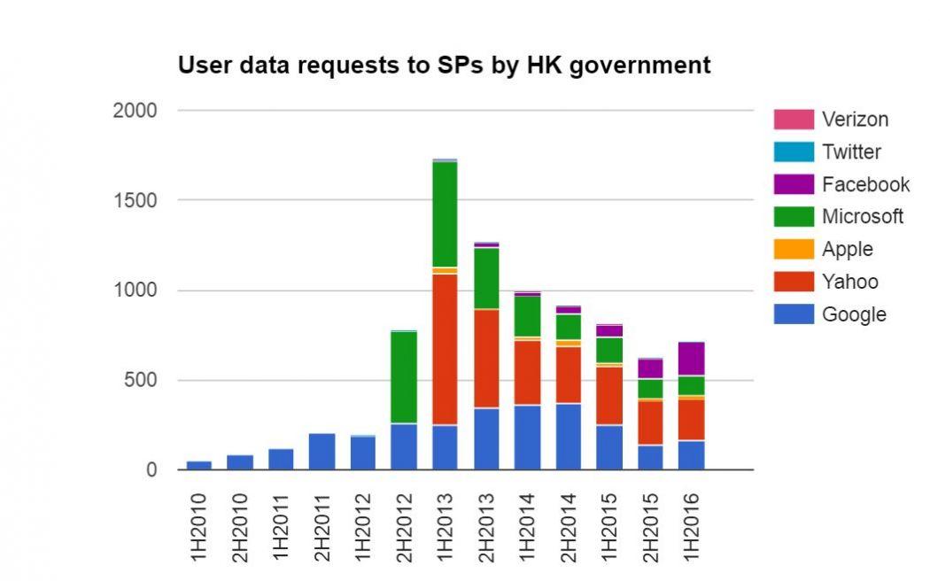 hk transparency