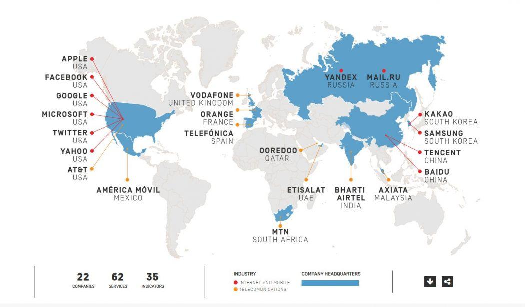 Ranking Digital Rights