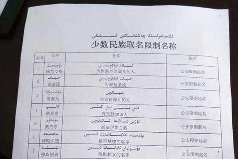 Islam, Quran, Mecca: China Bans Dozens of Muslim Names for Babies