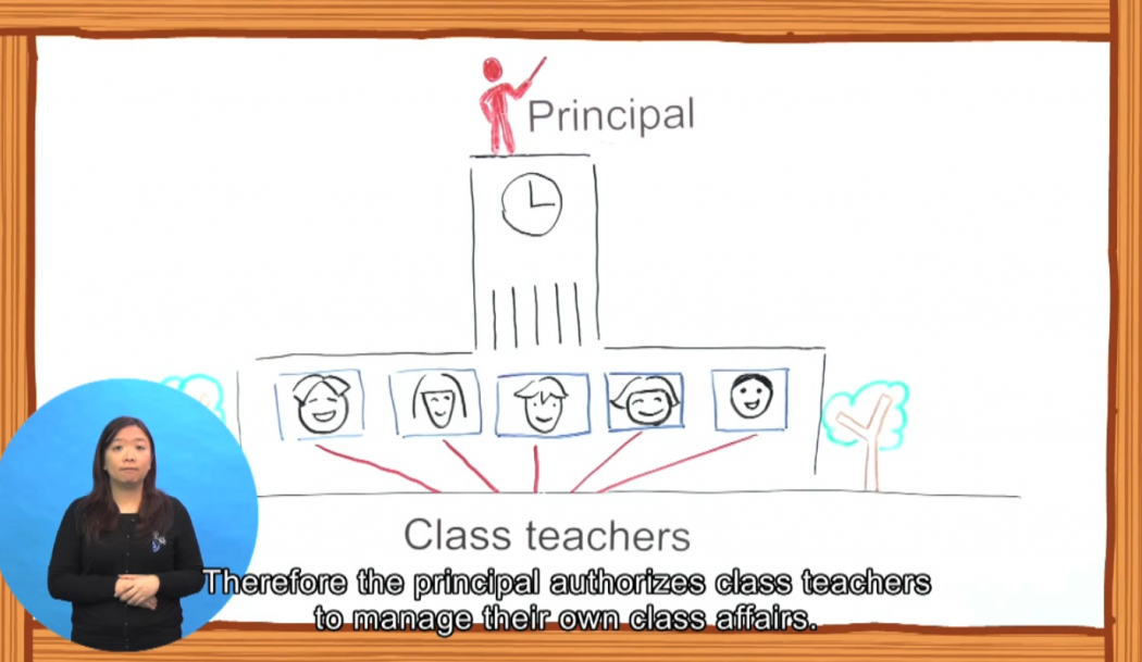 Basic Law teaching material