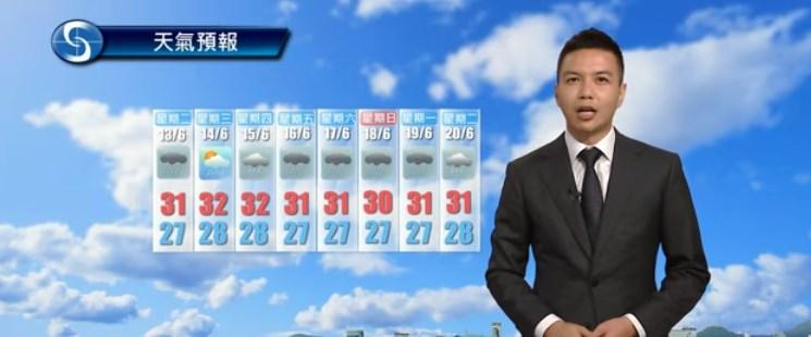 hko forecast