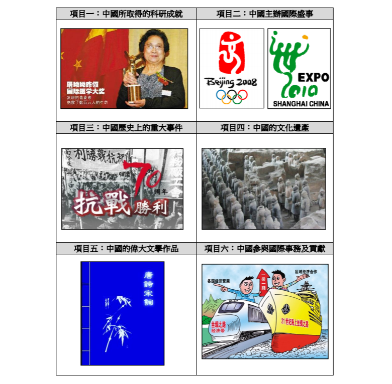 national identity hong kong today curriculum materials