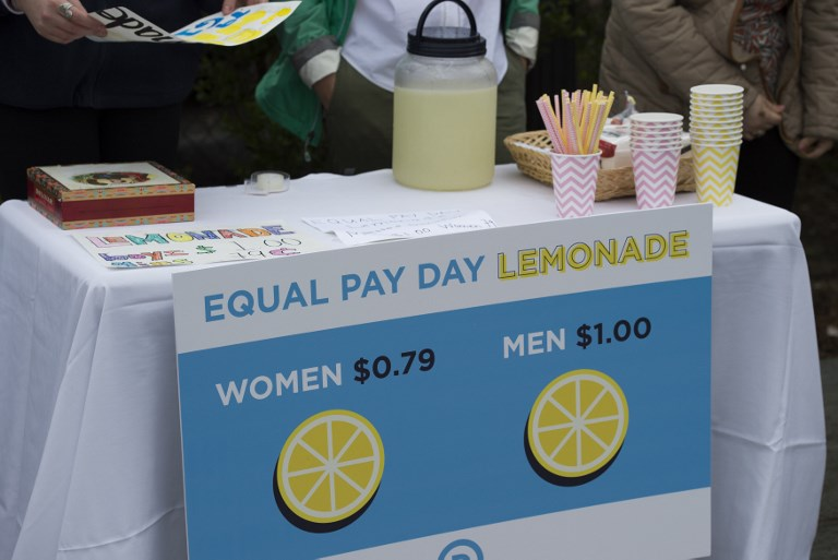 equal gender pay gap