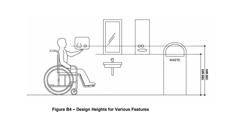 bd design manual