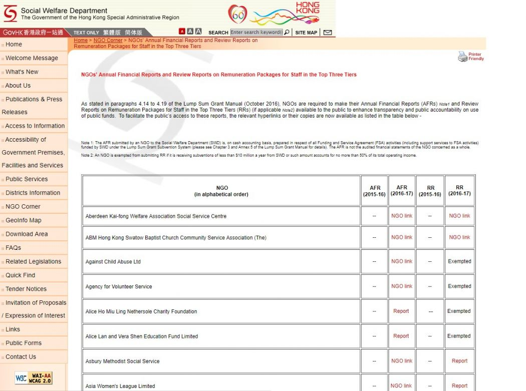 Social Welfare Department website.
