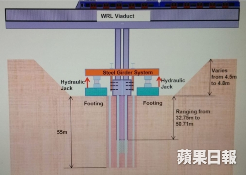 West Rail Yuen Long station engineering problem