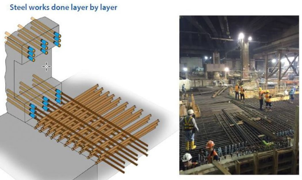 Hung Hom station corner cutting report diagram