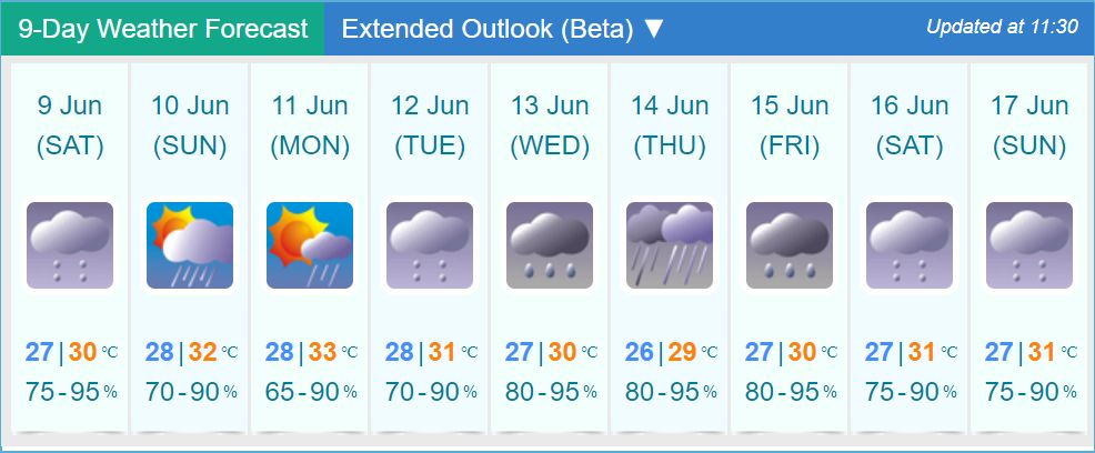 08/06/2018 weather forecast