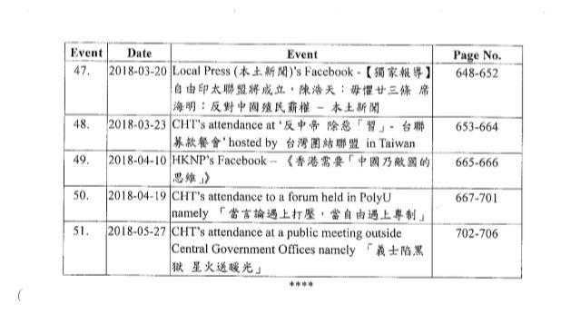 HKNP dossier TOC 3