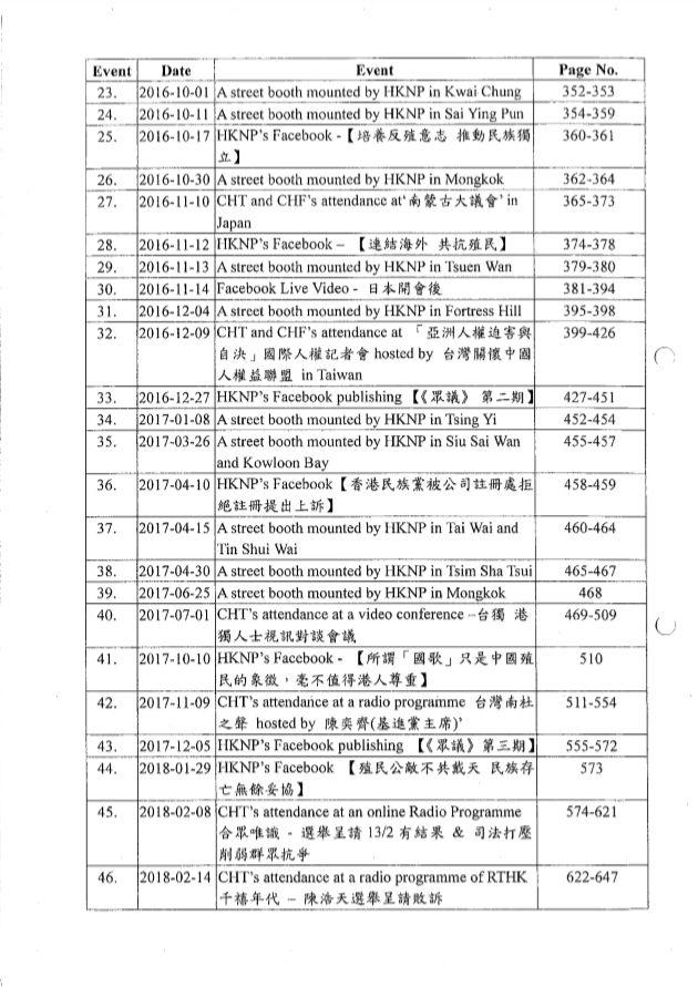 HKNP dossier TOC 2