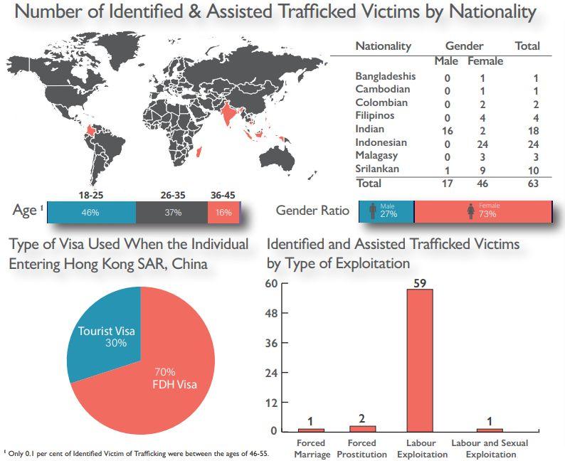 Civil Society Anti-Human Trafficking Task Force.