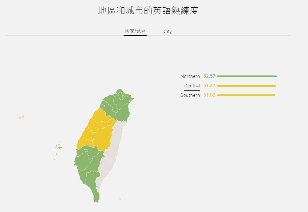 Taiwan regional english language proficiency