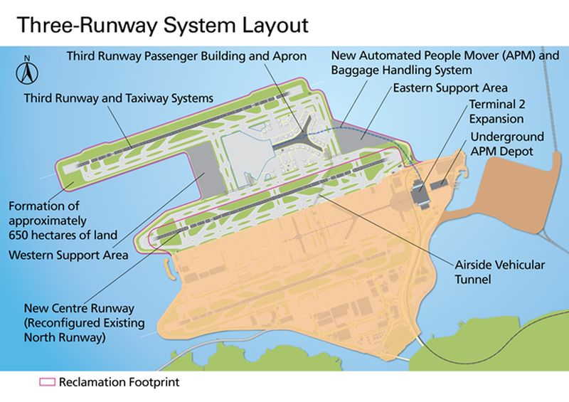third runway