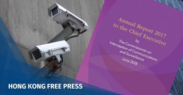 surveillance report