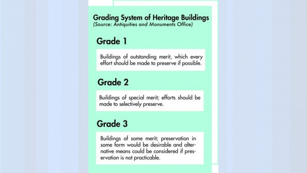 heritage grading system