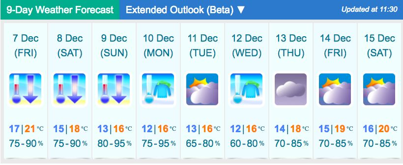 Hong Kong weather forecast