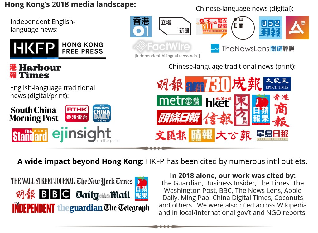 Hong Kong Free Press Annual Report 2018 | Hong Kong Free Press HKFP