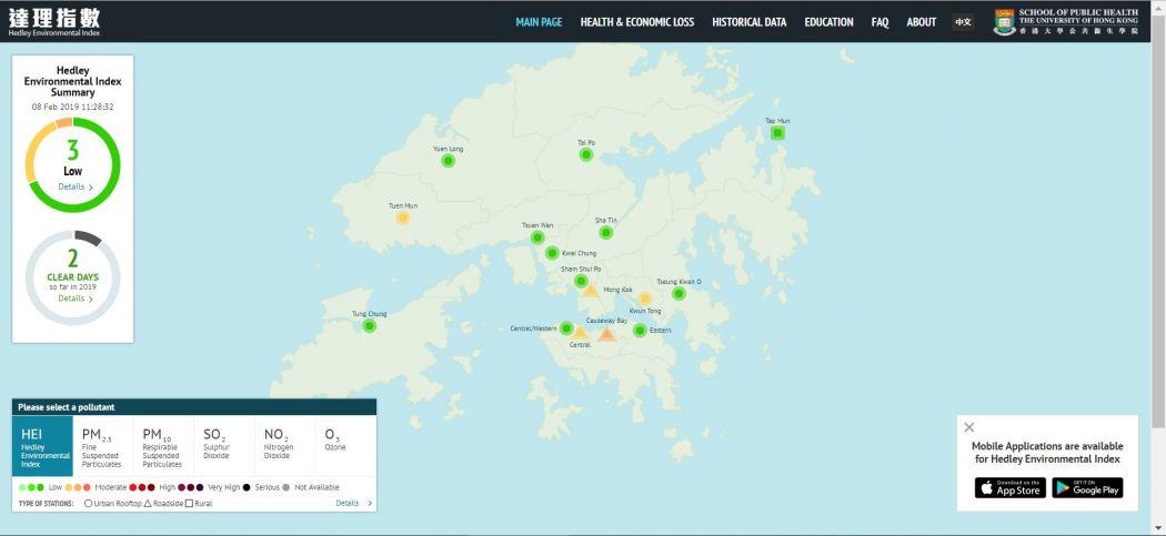 Hedley Environmental Index