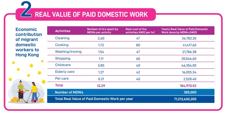 domestic worker economy
